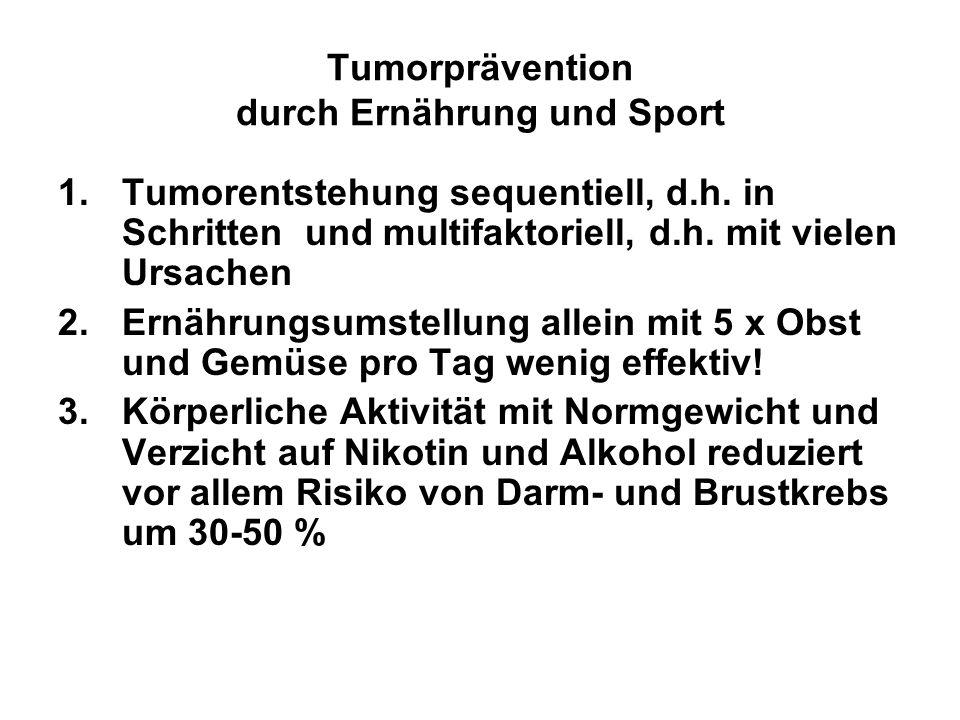 Tumorprävention durch Ernährung und Sport