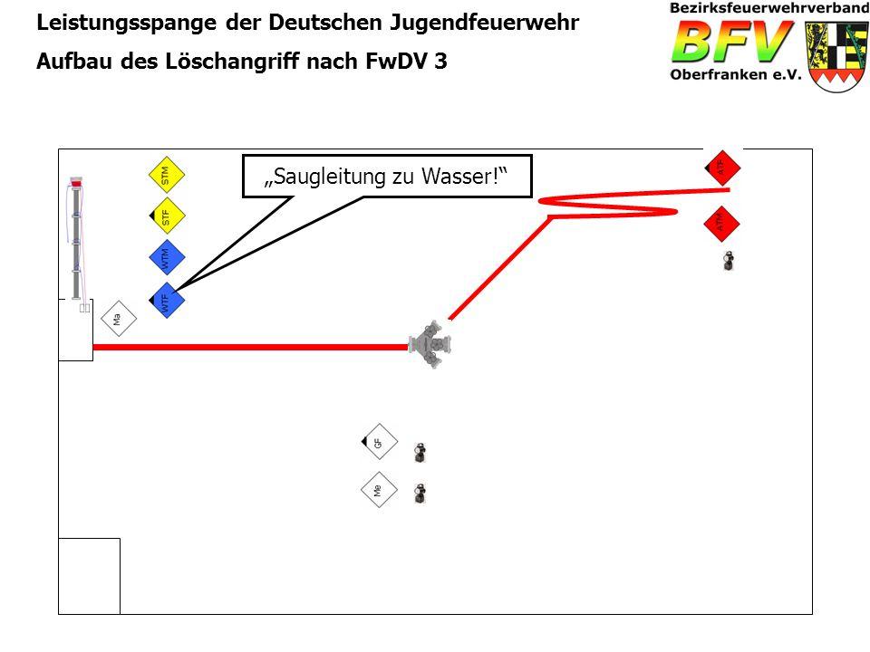 """""""Saugleitung zu Wasser!"""
