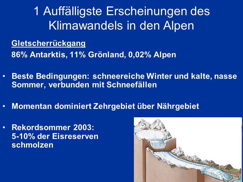 1 Auffälligste Erscheinungen des Klimawandels in den Alpen