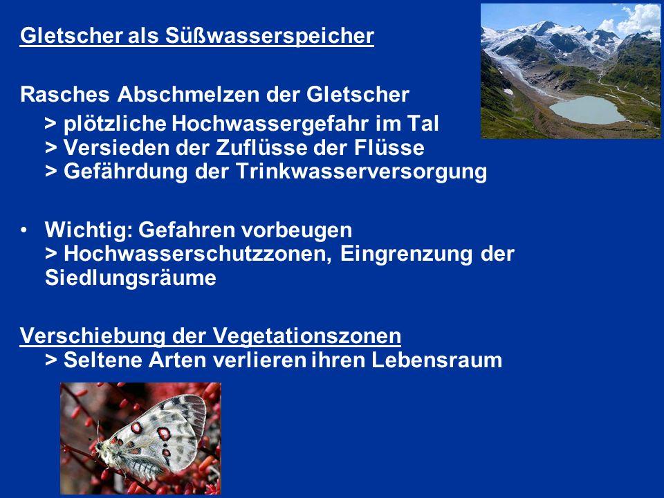Gletscher als Süßwasserspeicher