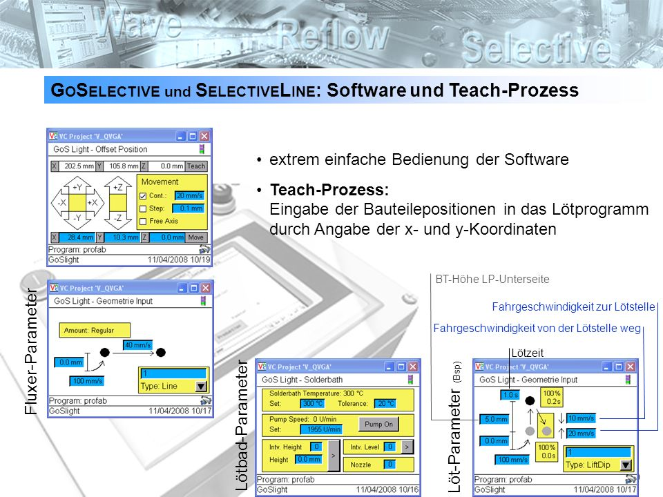 GOSELECTIVE und SELECTIVELINE: Software und Teach-Prozess