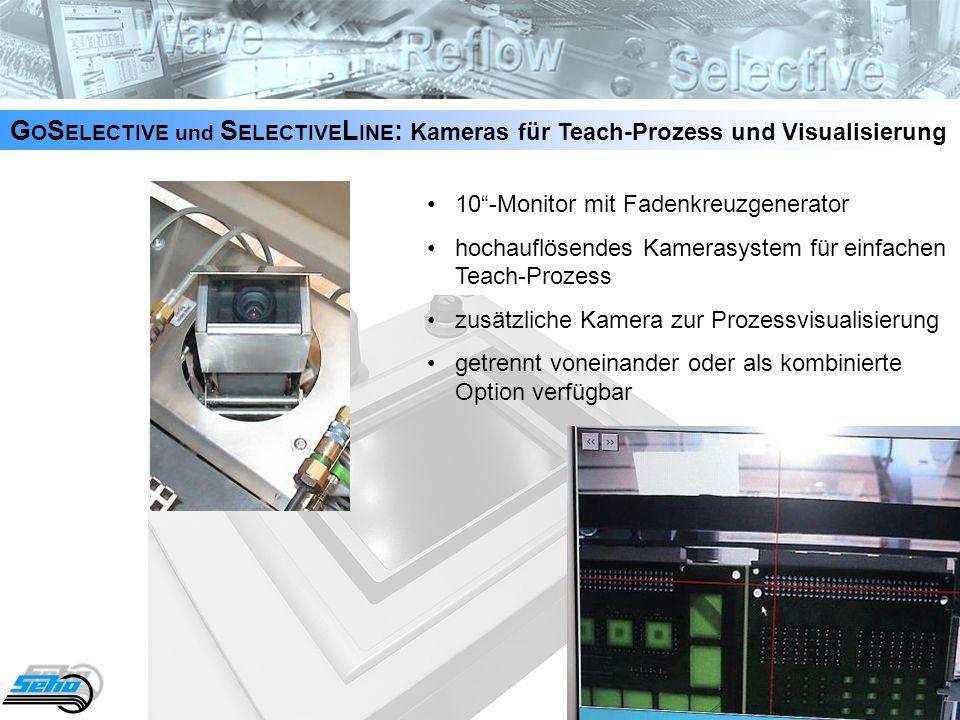 GOSELECTIVE und SELECTIVELINE: Kameras für Teach-Prozess und Visualisierung