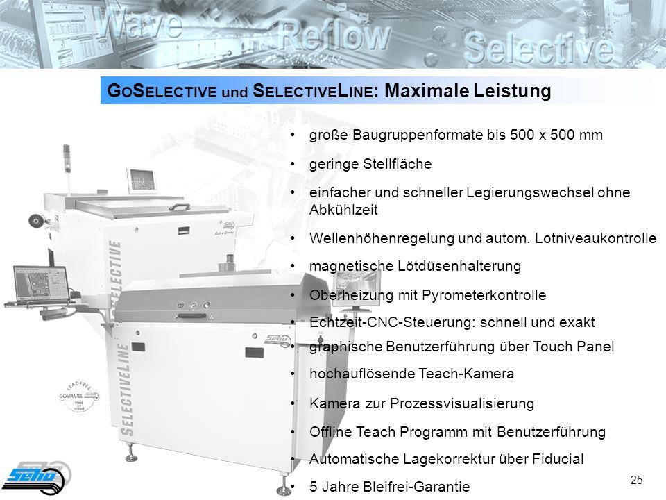 GOSELECTIVE und SELECTIVELINE: Maximale Leistung