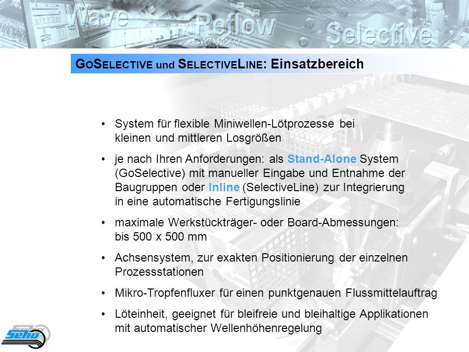GOSELECTIVE und SELECTIVELINE: Einsatzbereich