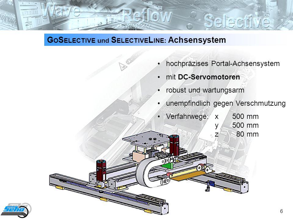 GOSELECTIVE und SELECTIVELINE: Achsensystem