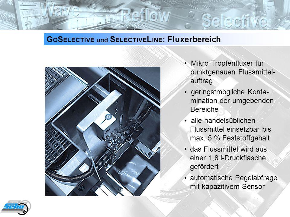 GOSELECTIVE und SELECTIVELINE: Fluxerbereich