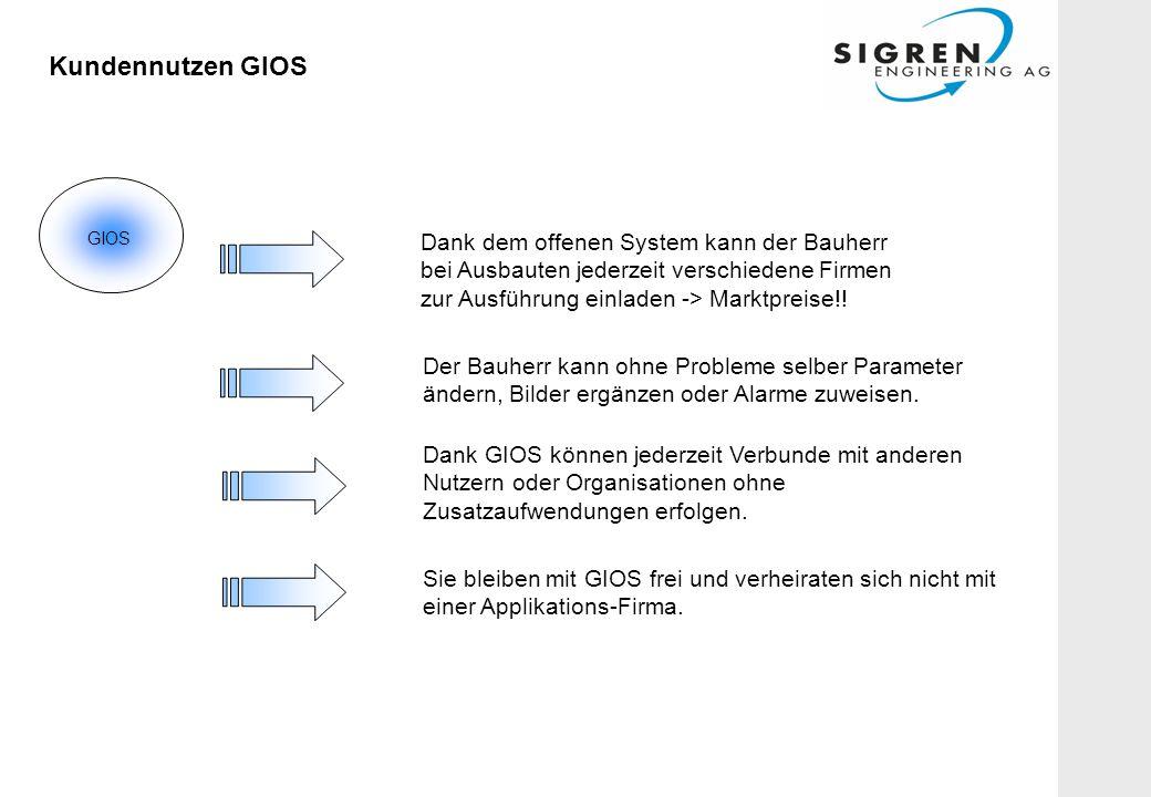 Kundennutzen GIOS Dank dem offenen System kann der Bauherr