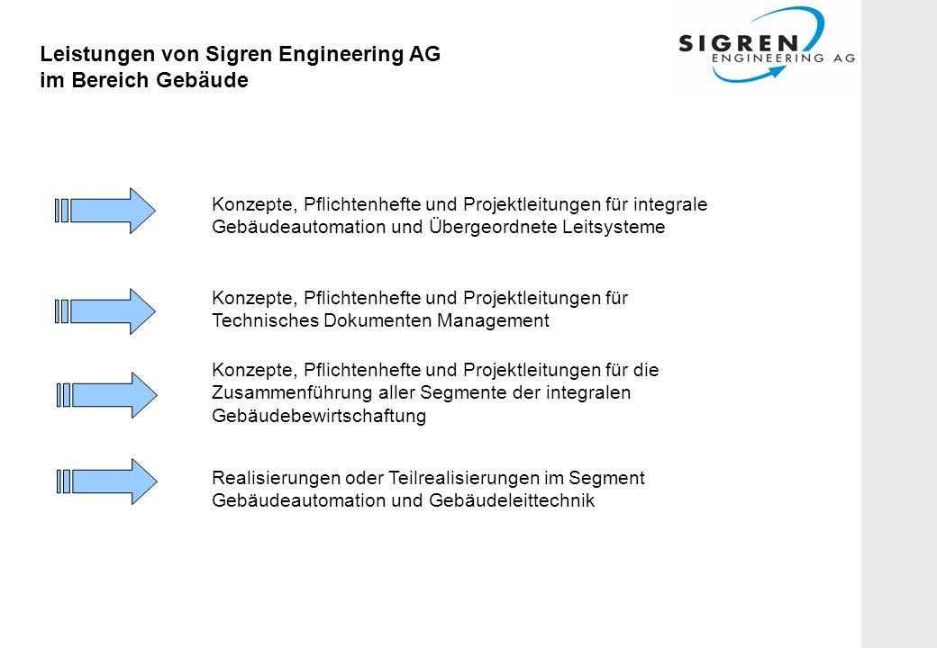 Leistungen von Sigren Engineering AG im Bereich Gebäude