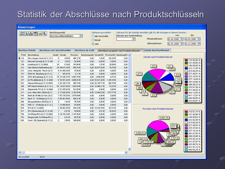 Statistik der Abschlüsse nach Produktschlüsseln