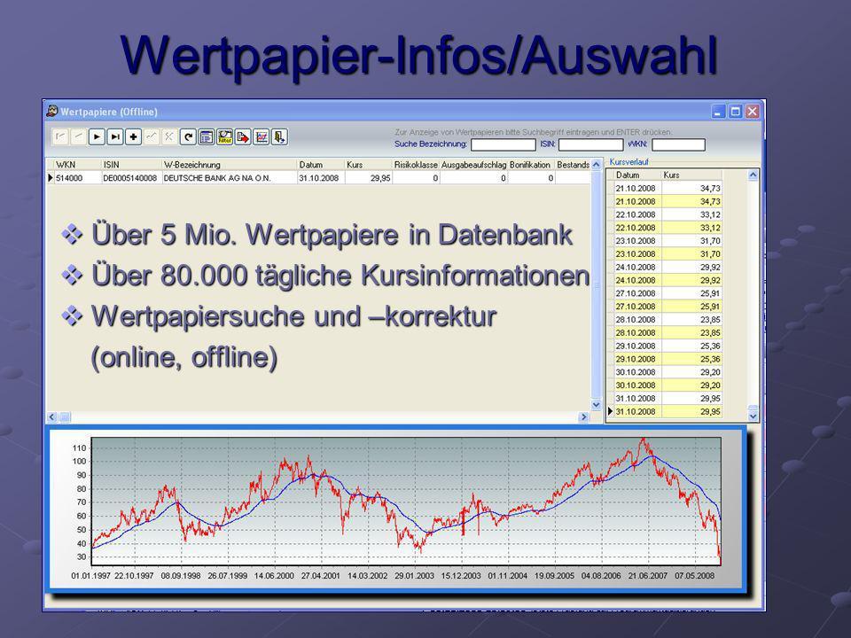 Wertpapier-Infos/Auswahl