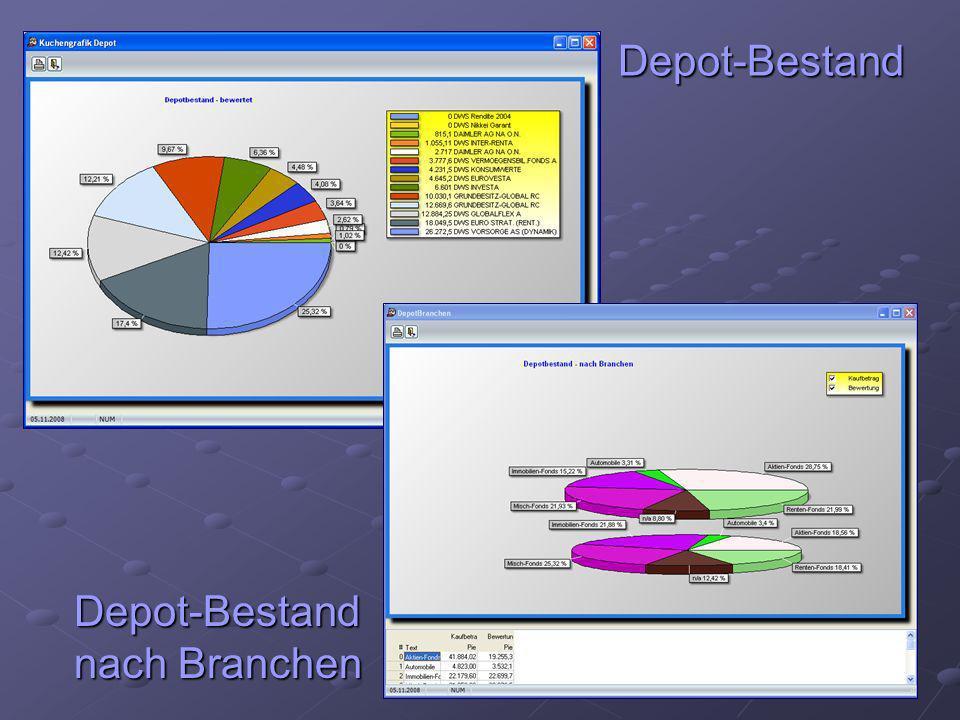 Depot-Bestand Depot-Bestand nach Branchen