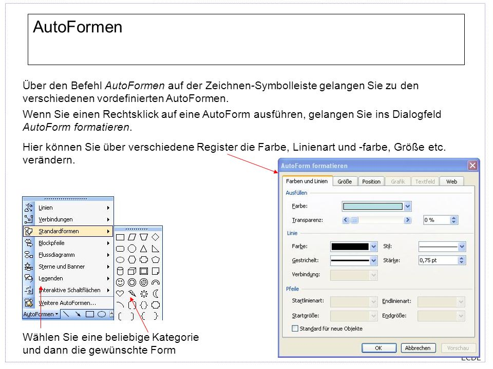 AutoFormen Über den Befehl AutoFormen auf der Zeichnen-Symbolleiste gelangen Sie zu den verschiedenen vordefinierten AutoFormen.