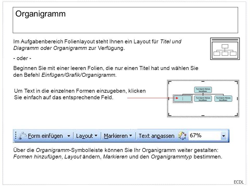 Organigramm Im Aufgabenbereich Folienlayout steht Ihnen ein Layout für Titel und Diagramm oder Organigramm zur Verfügung.