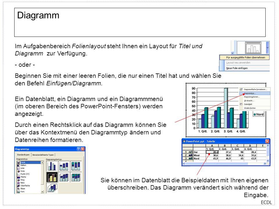 Ausgezeichnet Layout Diagramm Elektrisch Fotos - Elektrische ...
