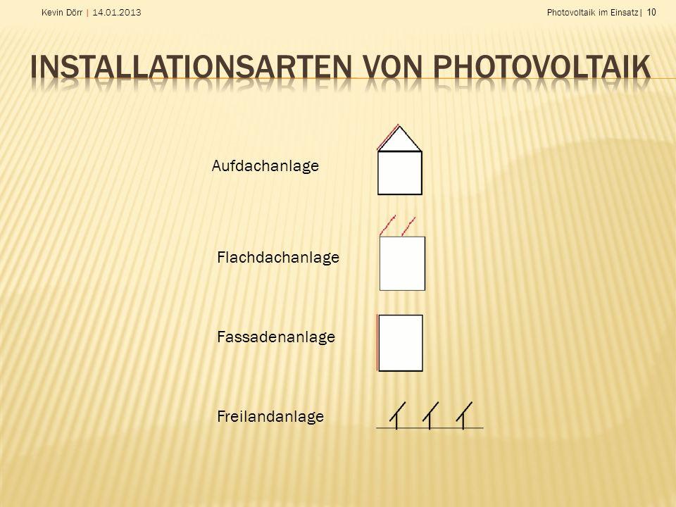 Installationsarten von Photovoltaik