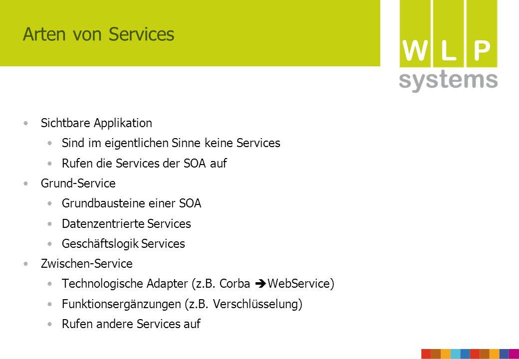 Arten von Services Sichtbare Applikation