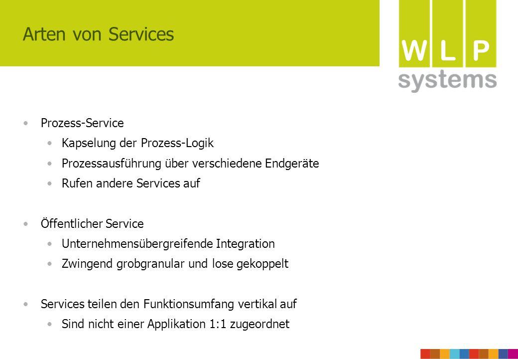Arten von Services Prozess-Service Kapselung der Prozess-Logik