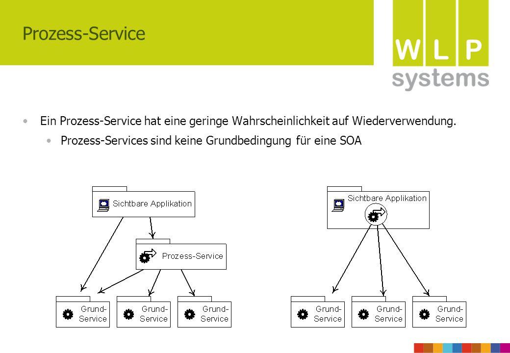 Prozess-Service Ein Prozess-Service hat eine geringe Wahrscheinlichkeit auf Wiederverwendung.
