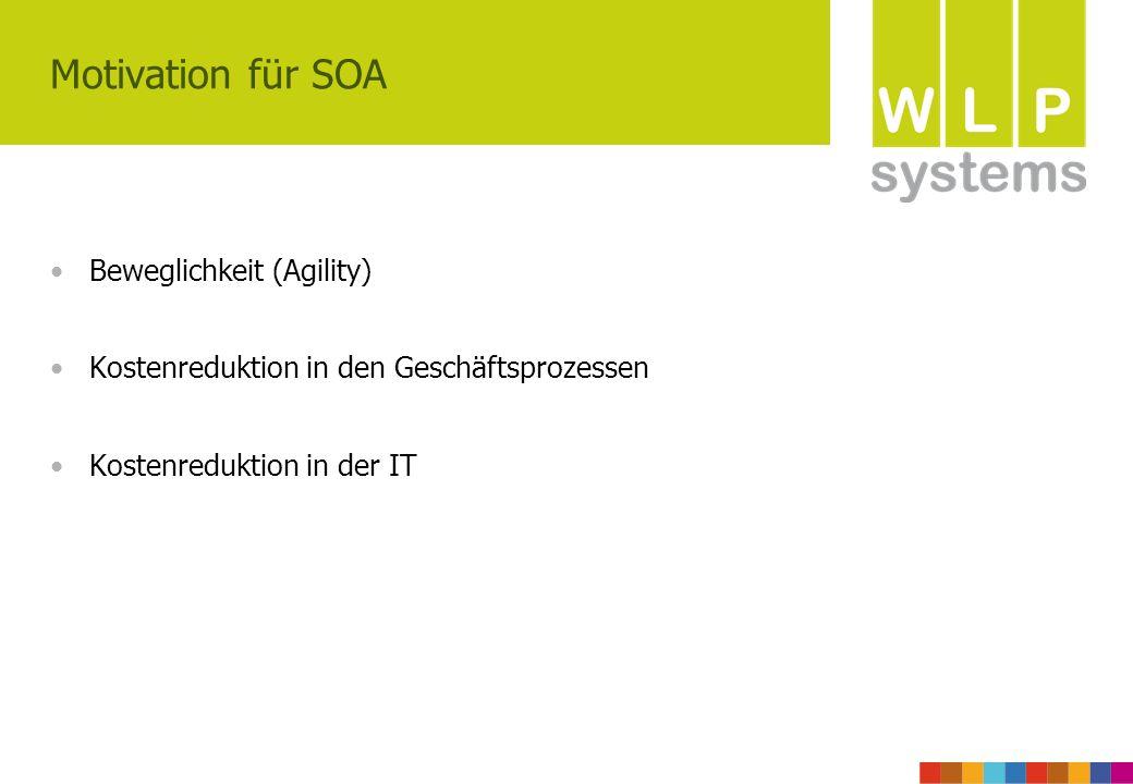 Motivation für SOA Beweglichkeit (Agility)