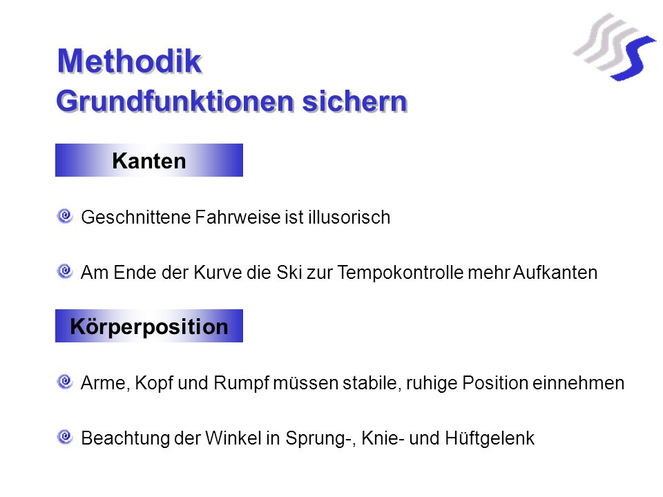 Methodik Grundfunktionen sichern Kanten
