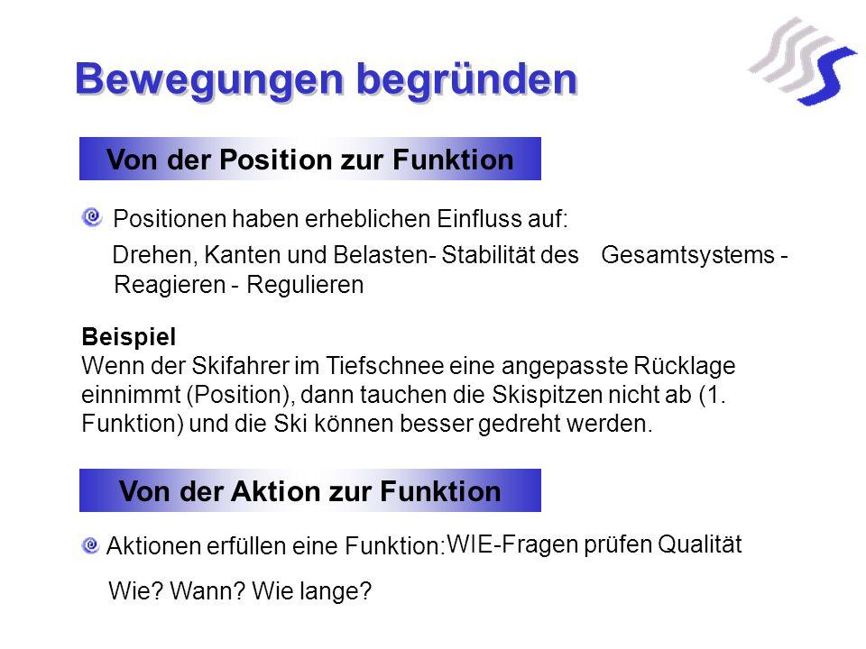 Von der Position zur Funktion Von der Aktion zur Funktion