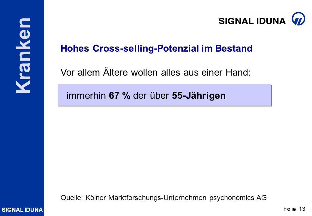 Hohes Cross-selling-Potenzial im Bestand