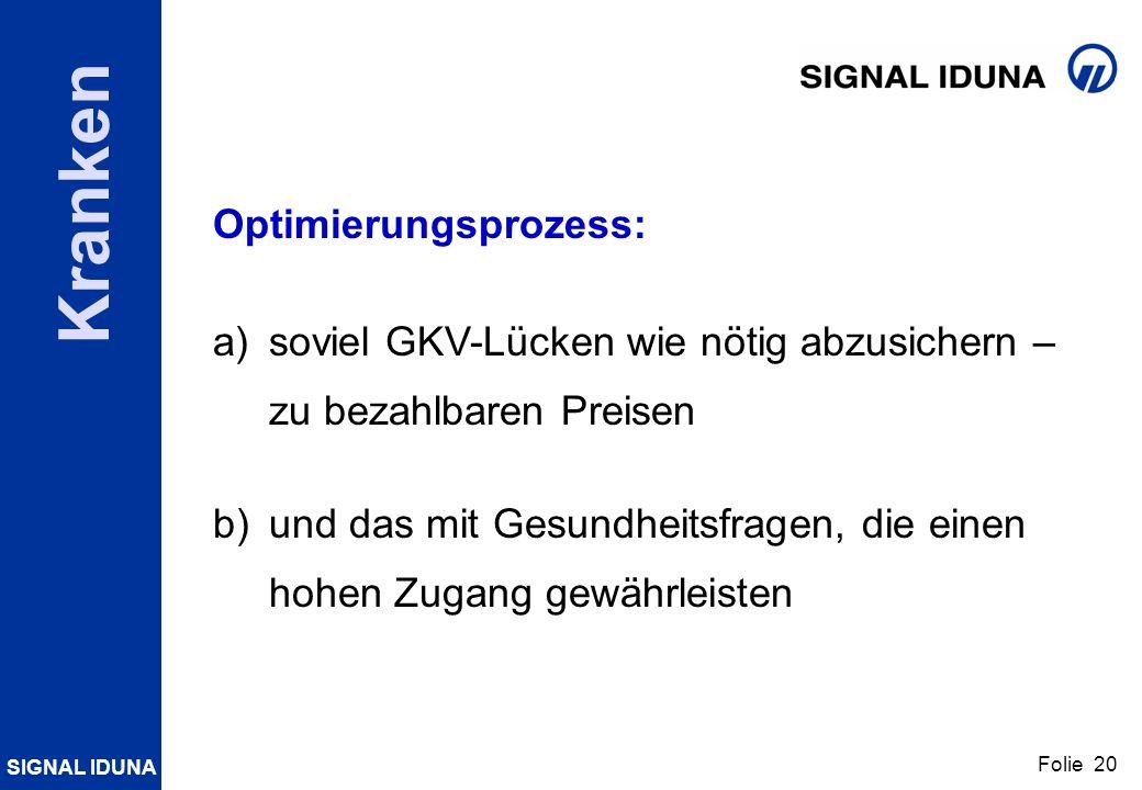 Optimierungsprozess: