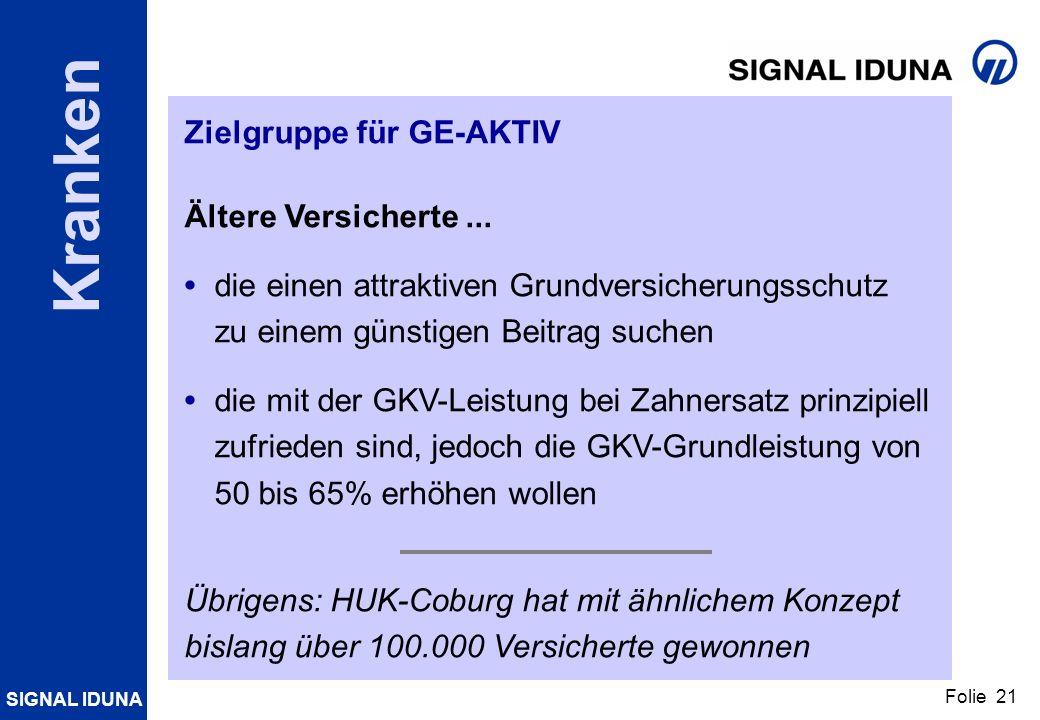 Zielgruppe für GE-AKTIV