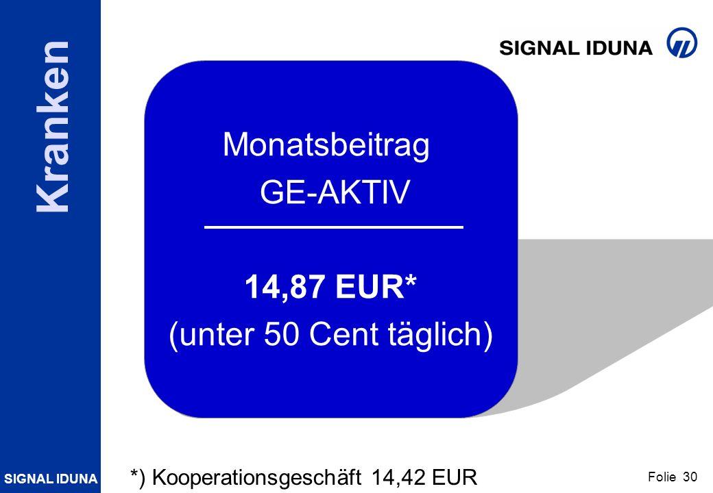 Monatsbeitrag GE-AKTIV 14,87 EUR* (unter 50 Cent täglich)