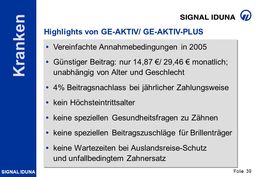Highlights von GE-AKTIV/ GE-AKTIV-PLUS