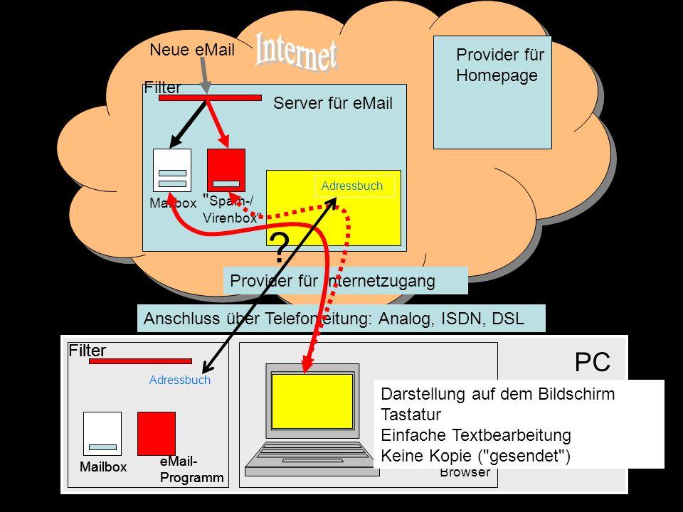 Neue eMail Filter Spam-/ Virenbox Filter Filter Filter