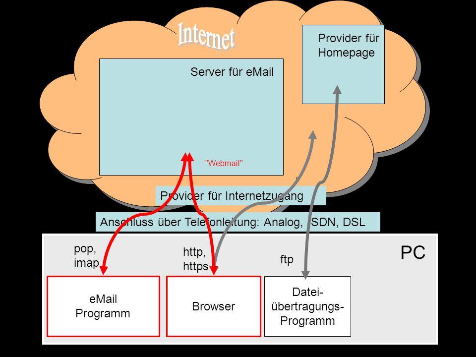Datei- übertragungs- Programm