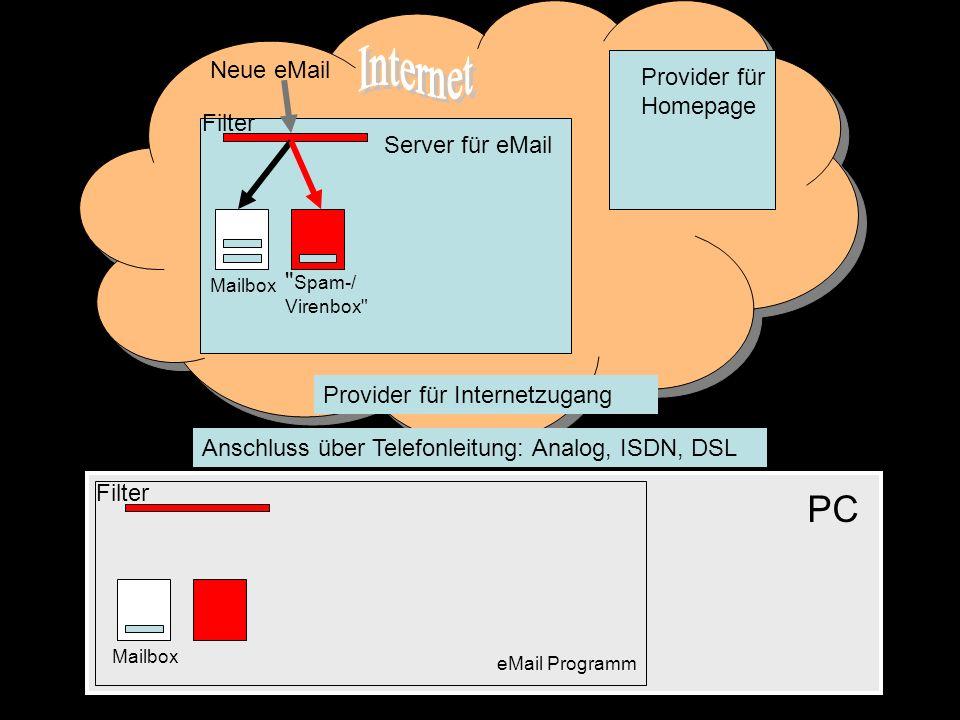 Neue eMail Filter Spam-/ Virenbox Filter Mailbox Mailbox