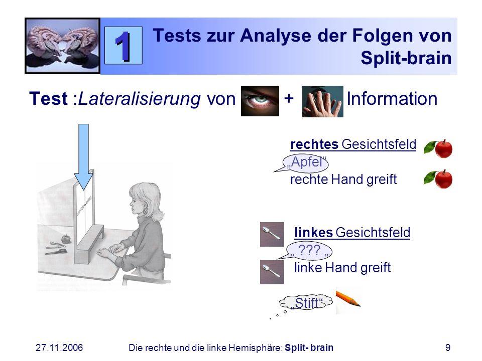 Tests zur Analyse der Folgen von Split-brain