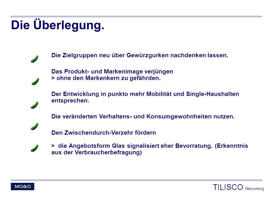 Die Überlegung. TILISCO Networking