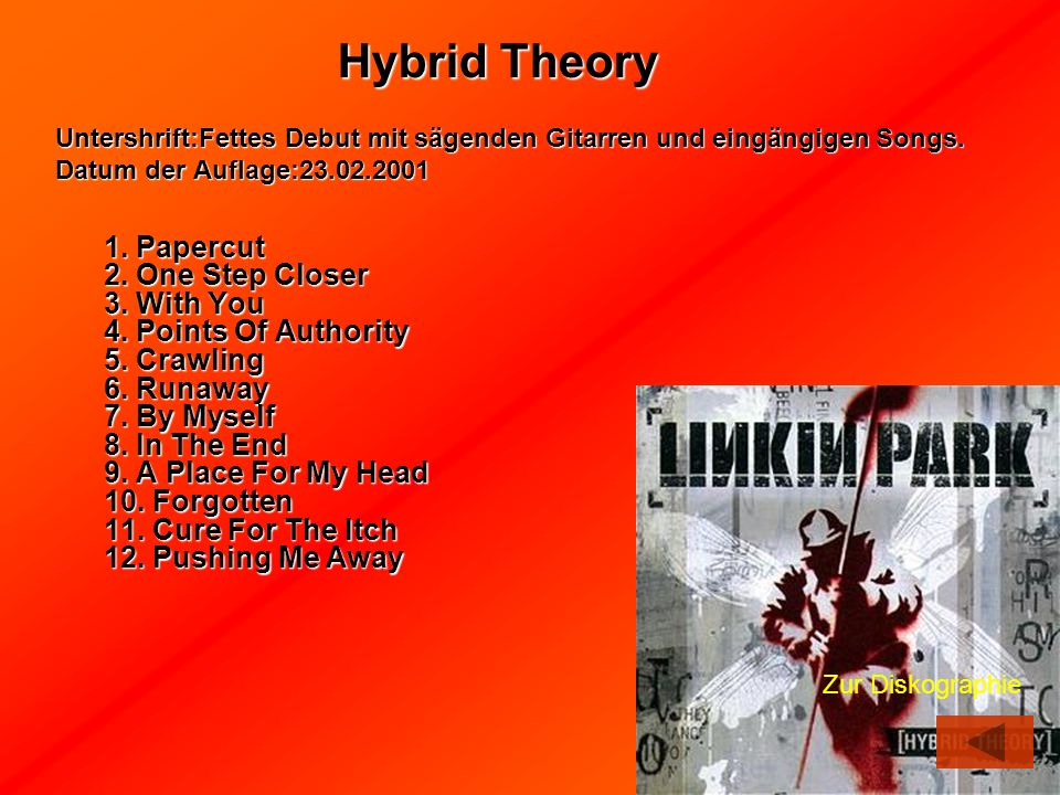 Hybrid Theory Untershrift:Fettes Debut mit sägenden Gitarren und eingängigen Songs. Datum der Auflage:23.02.2001.