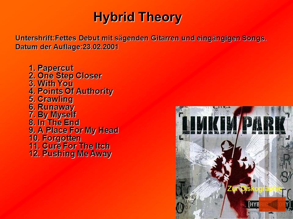 Hybrid TheoryUntershrift:Fettes Debut mit sägenden Gitarren und eingängigen Songs. Datum der Auflage:23.02.2001.