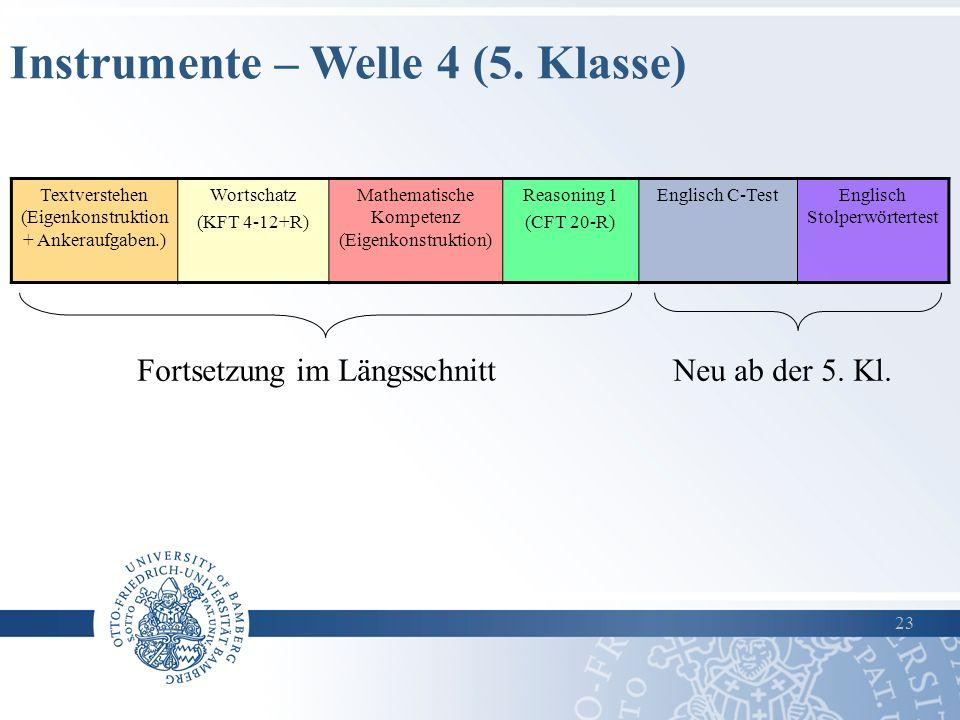 Instrumente – Welle 4 (5. Klasse)