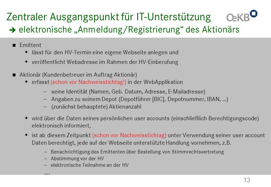 """Zentraler Ausgangspunkt für IT-Unterstützung  elektronische """"Anmeldung/Registrierung des Aktionärs"""