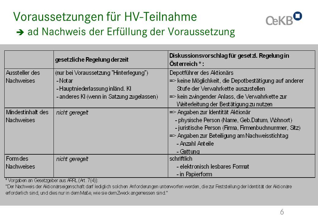 Voraussetzungen für HV-Teilnahme  ad Nachweis der Erfüllung der Voraussetzung