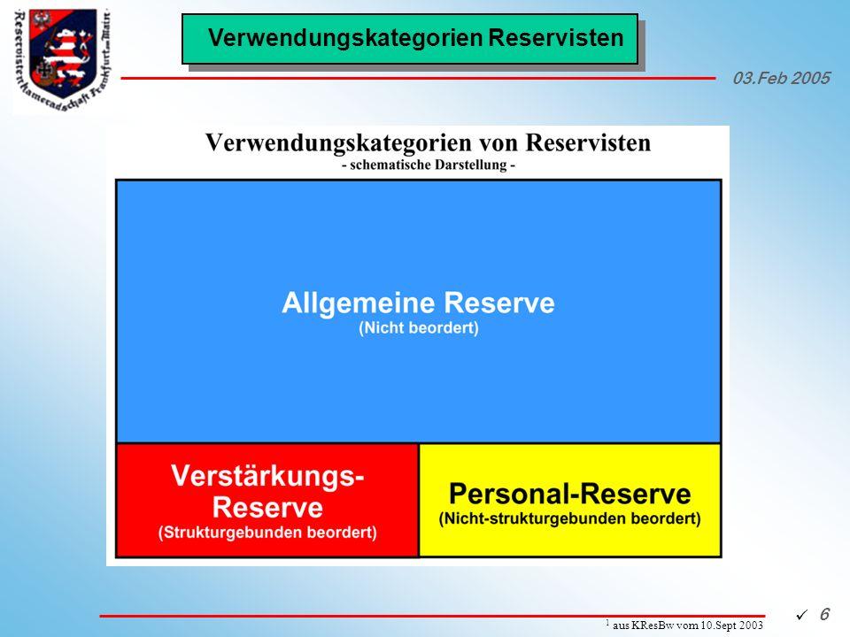 Verwendungskategorien Reservisten