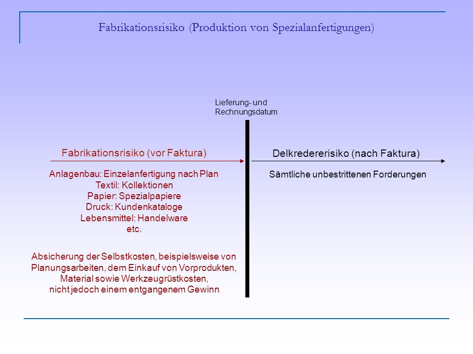 Fabrikationsrisiko (Produktion von Spezialanfertigungen)