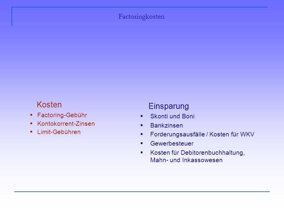 Kosten Einsparung Factoringkosten Factoring-Gebühr Skonti und Boni