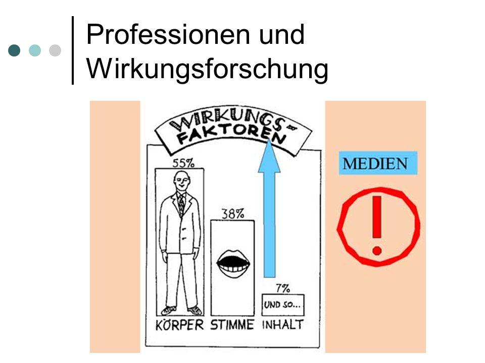 Professionen und Wirkungsforschung