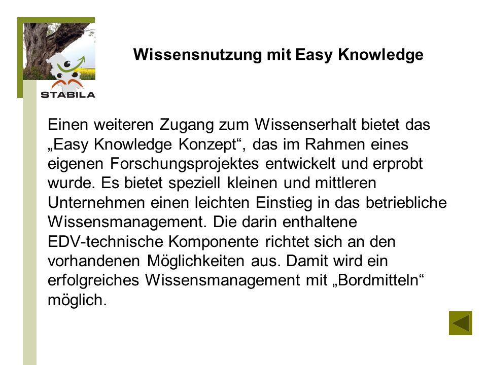 Wissensnutzung mit Easy Knowledge
