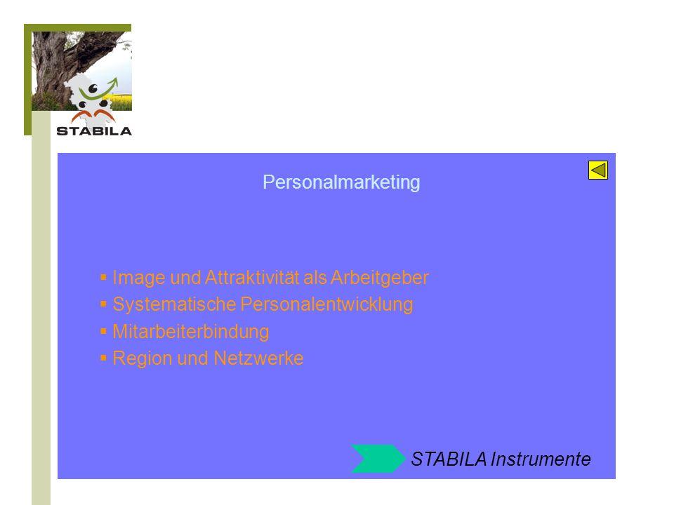 Personalmarketing Image und Attraktivität als Arbeitgeber. Systematische Personalentwicklung. Mitarbeiterbindung.