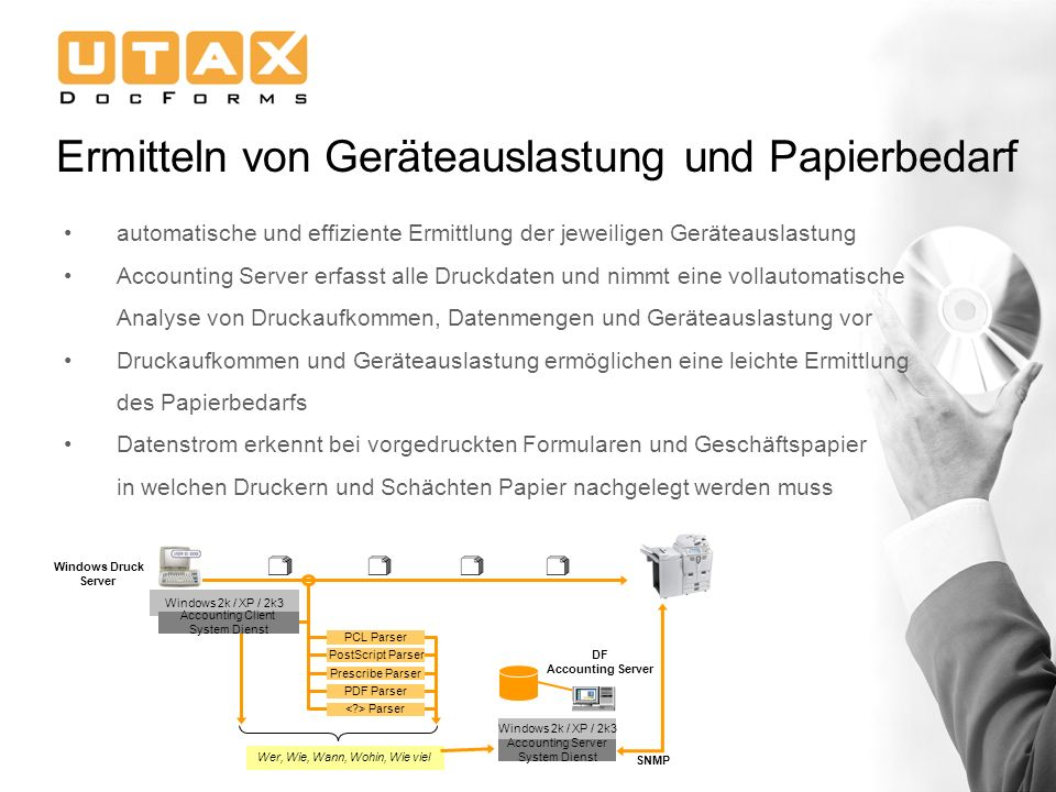 Ermitteln von Geräteauslastung und Papierbedarf