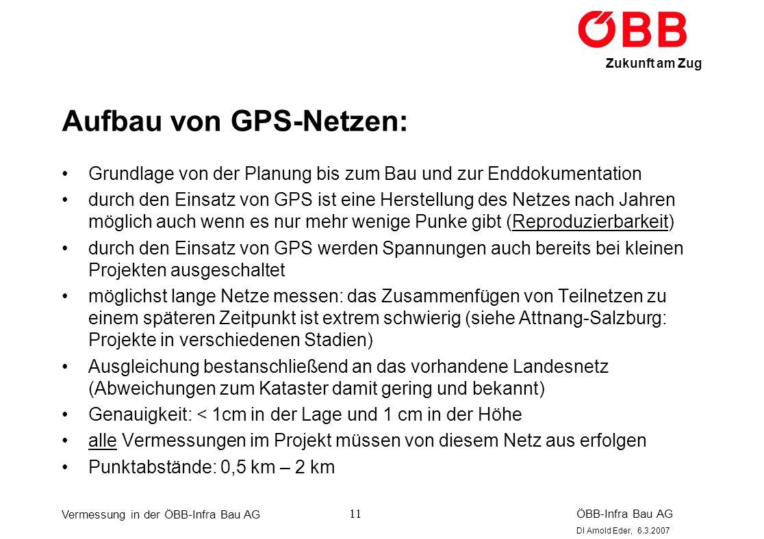 Aufbau von GPS-Netzen: