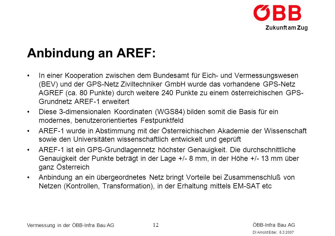 Anbindung an AREF: