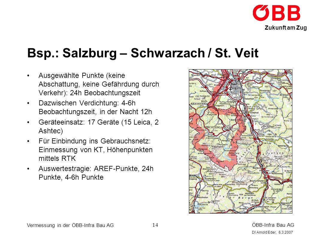 Bsp.: Salzburg – Schwarzach / St. Veit